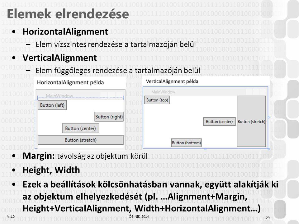 V 1.0ÓE-NIK, 2014 Elemek elrendezése HorizontalAlignment –Elem vízszintes rendezése a tartalmazóján belül VerticalAlignment –Elem függőleges rendezése a tartalmazóján belül Margin: távolság az objektum körül Height, Width Ezek a beállítások kölcsönhatásban vannak, együtt alakítják ki az objektum elhelyezkedését (pl.