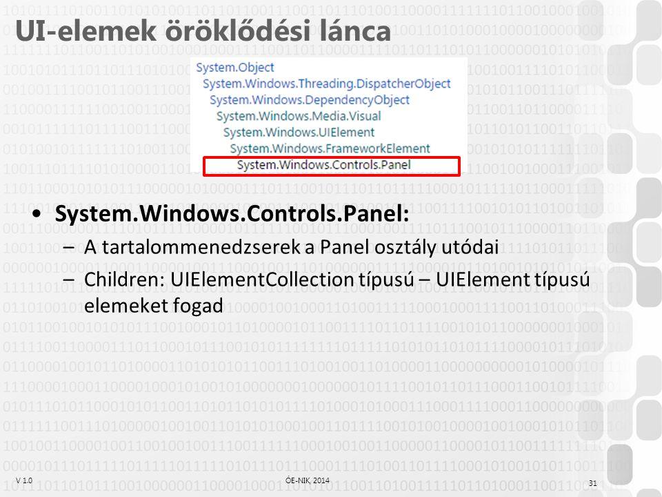 V 1.0ÓE-NIK, 2014 UI-elemek öröklődési lánca System.Windows.Controls.Panel: –A tartalommenedzserek a Panel osztály utódai –Children: UIElementCollection típusú – UIElement típusú elemeket fogad 31