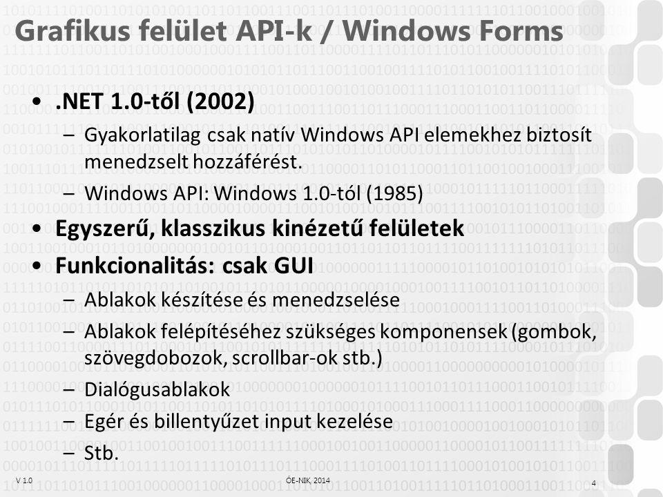 V 1.0ÓE-NIK, 2014 Grafikus felület API-k / Windows Forms.NET 1.0-től (2002) –Gyakorlatilag csak natív Windows API elemekhez biztosít menedzselt hozzáférést.