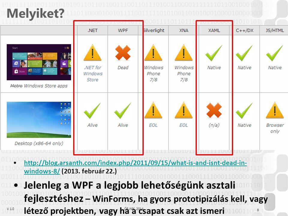 V 1.0ÓE-NIK, 2014 Egyszerű vezérlők Button (nyomógomb) –Content tulajdonság tartalmazza a szöveget (?) –Click esemény Label (szöveg) –Content tulajdonság tartalmazza a szöveget(?) CheckBox (jelölőnégyzet) –Content tulajdonság tartalmazza a szöveget (?) –IsChecked tulajdonság tartalmazza, hogy be van-e jelölve –Checked/Unchecked események RadioButton (rádiógomb) –Content tulajdonság tartalmazza a szöveget (?) –GroupName csoportosítja, de enélkül is biztosít a csoportosításra logikát –IsChecked –Checked/Unchecked események 19