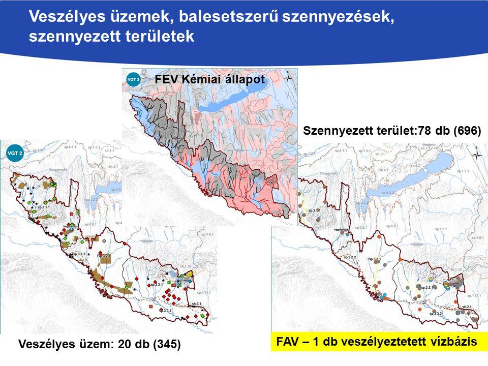 Veszélyes üzemek, balesetszerű szennyezések, szennyezett területek Veszélyes üzem: 20 db (345) Szennyezett terület:78 db (696) FEV Kémiai állapot FAV – 1 db veszélyeztetett vízbázis