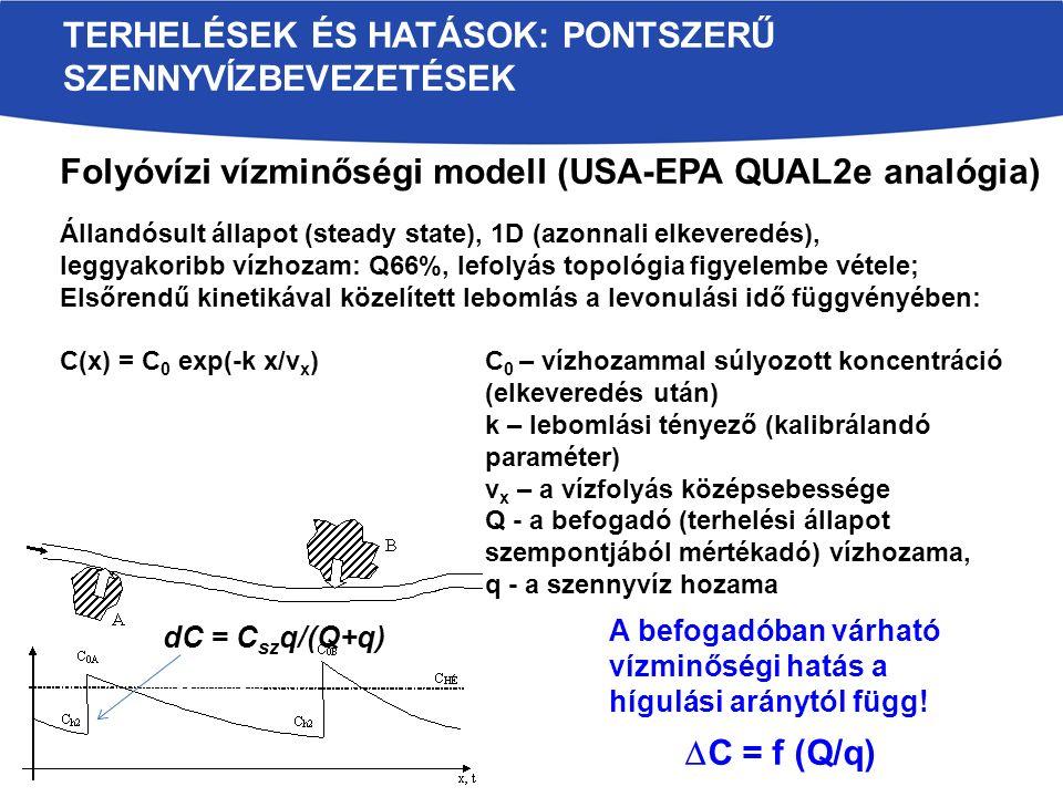 Folyóvízi vízminőségi modell (USA-EPA QUAL2e analógia) Állandósult állapot (steady state), 1D (azonnali elkeveredés), leggyakoribb vízhozam: Q66%, lefolyás topológia figyelembe vétele; Elsőrendű kinetikával közelített lebomlás a levonulási idő függvényében: C(x) = C 0 exp(-k x/v x )C 0 – vízhozammal súlyozott koncentráció (elkeveredés után) k – lebomlási tényező (kalibrálandó paraméter) v x – a vízfolyás középsebessége Q - a befogadó (terhelési állapot szempontjából mértékadó) vízhozama, q - a szennyvíz hozama  C = f (Q/q) A befogadóban várható vízminőségi hatás a hígulási aránytól függ.