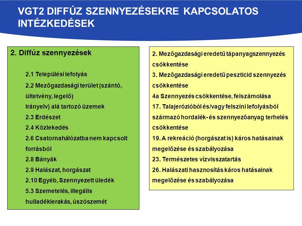 VGT2 DIFFÚZ SZENNYEZÉSEKRE KAPCSOLATOS INTÉZKEDÉSEK 2.