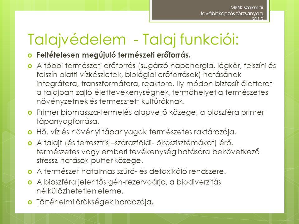 Talajvédelem - Talaj funkciói:  Feltételesen megújuló természeti erőforrás.  A többi természeti erőforrás (sugárzó napenergia, légkör, felszíni és f