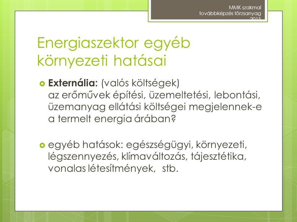 Energiaszektor egyéb környezeti hatásai  Externália: (valós költségek) az erőművek építési, üzemeltetési, lebontási, üzemanyag ellátási költségei meg