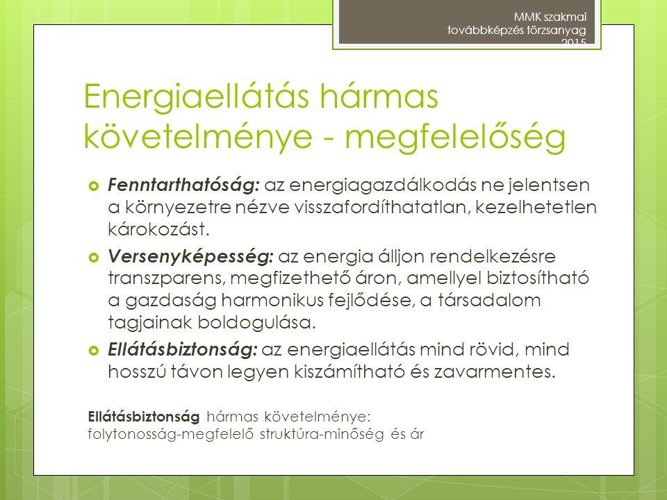 Energiaellátás hármas követelménye - megfelelőség  Fenntarthatóság: az energiagazdálkodás ne jelentsen a környezetre nézve visszafordíthatatlan, keze
