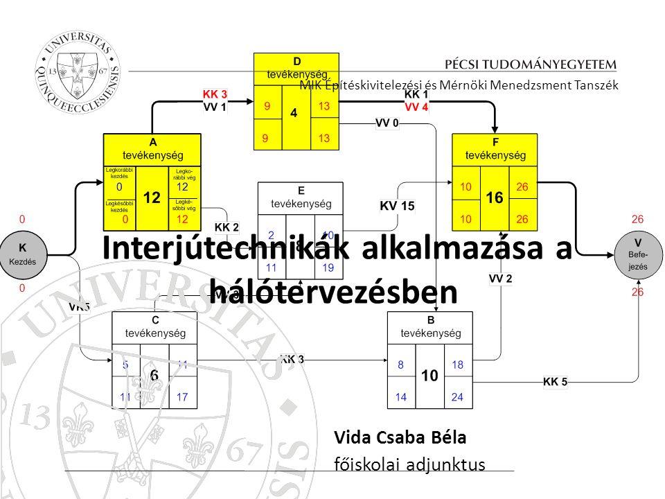 Interjútechnikák alkalmazása a hálótervezésben Vida Csaba Béla főiskolai adjunktus MIK Építéskivitelezési és Mérnöki Menedzsment Tanszék