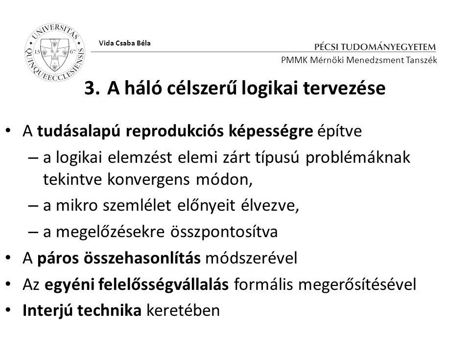 3.A háló célszerű logikai tervezése A tudásalapú reprodukciós képességre építve – a logikai elemzést elemi zárt típusú problémáknak tekintve konvergen