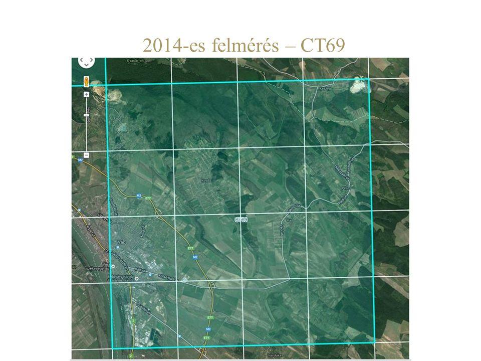 """2015-ben is érdemes lenne elvégezni egy 10x10-es UTM négyzet MAP felmérését a Börzsönyi HCs működési területén Az """"alapos bejáráshoz azonban több felmérőnek kell megosztania a munkát A """"minden észlelt madár feljegyzése módszer folytatása is érdekes lehet, a felmérőknek kell eldönteniük – a munkát az adatok feldolgozásában nyújtott segítséggel is lehet támogatni Vagy (Corine alapú?) élőhelytérképek segítségével elegendő lehet kisebb minták vétele a különböző élőhelytípusokból, majd az élőhelytípusok aránya alapján extrapolálni Konklúziók"""