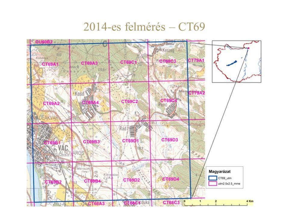2014-es felmérés – CT69