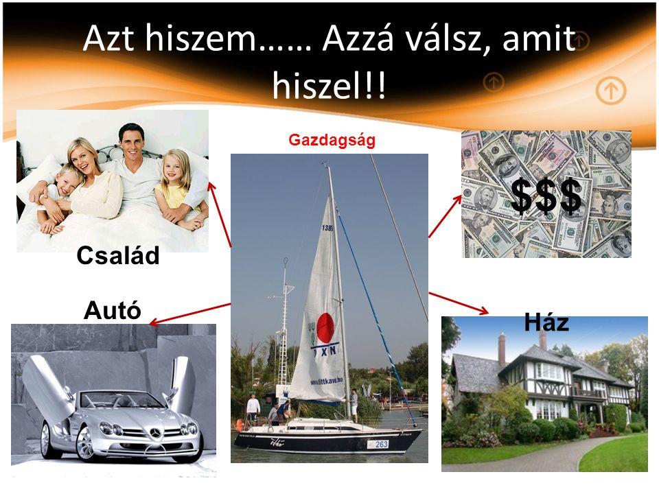 Azt hiszem…… Azzá válsz, amit hiszel!! Család Autó Gazdagság $$$ Ház