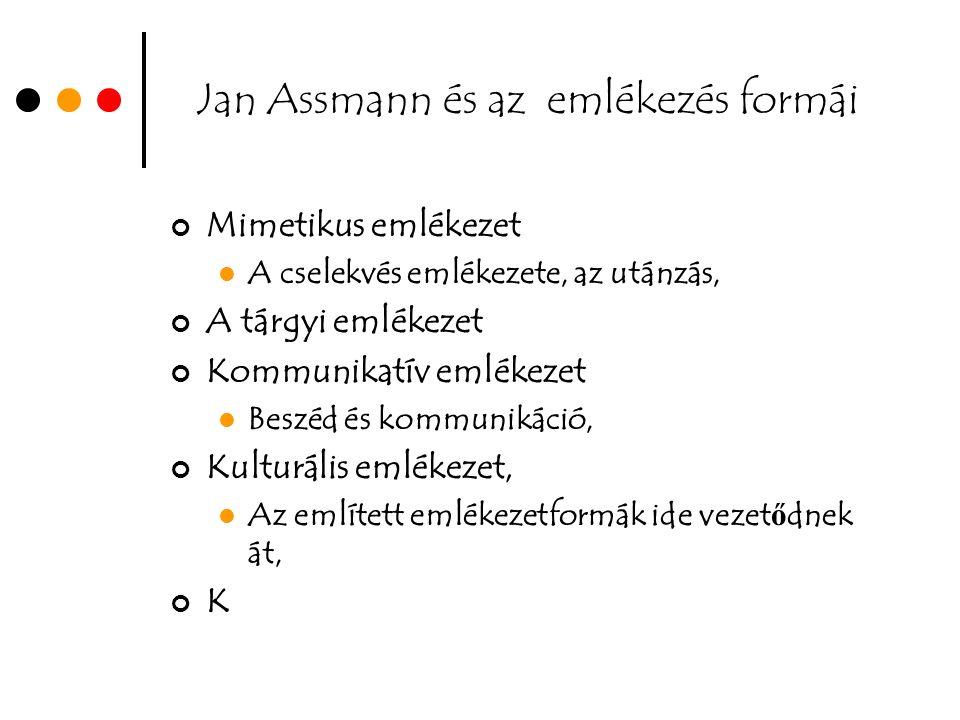 Jan Assmann és az emlékezés formái Mimetikus emlékezet A cselekvés emlékezete, az utánzás, A tárgyi emlékezet Kommunikatív emlékezet Beszéd és kommunikáció, Kulturális emlékezet, Az említett emlékezetformák ide vezet ő dnek át, K
