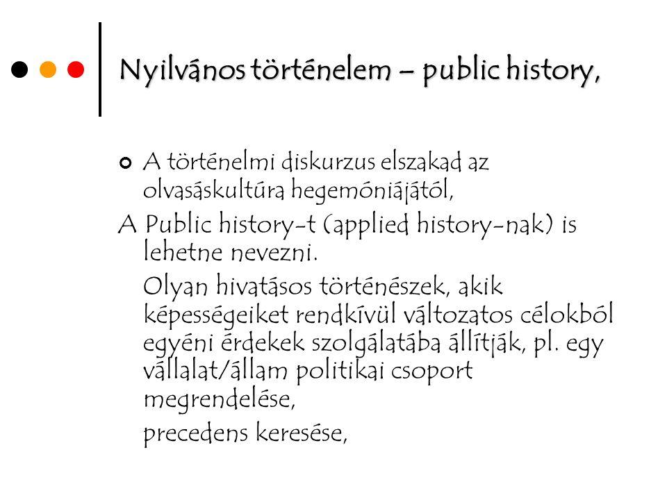 Nyilvános történelem – public history, A történelmi diskurzus elszakad az olvasáskultúra hegemóniájától, A Public history-t (applied history-nak) is lehetne nevezni.