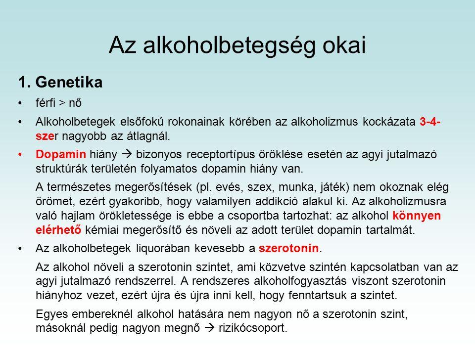 Az alkoholbetegség okai 1.