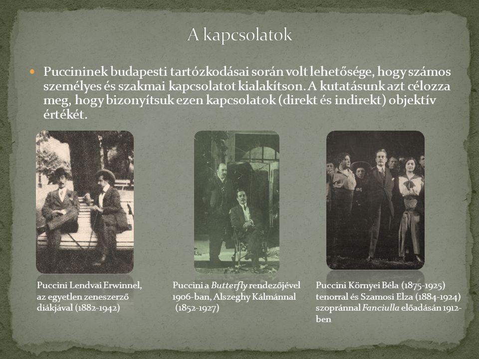 Puccininek budapesti tartózkodásai során volt lehetősége, hogy számos személyes és szakmai kapcsolatot kialakítson. A kutatásunk azt célozza meg, hogy