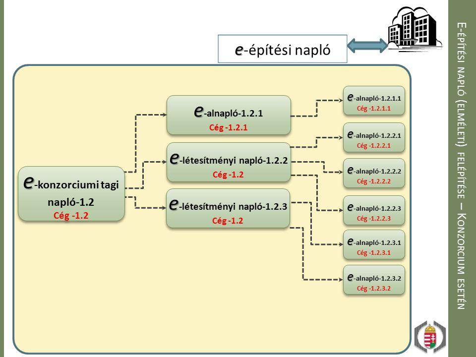 E- ÉPÍTÉSI NAPLÓ ( ELMÉLETI ) FELÉPÍTÉSE – K ONZORCIUM ESETÉN e e -építési napló e e -alnapló-1.2.1 Cég -1.2.1 e e -alnapló-1.2.1 Cég -1.2.1 e e -létesítményi napló-1.2.2 Cég -1.2 e e -létesítményi napló-1.2.2 Cég -1.2 e e -létesítményi napló-1.2.3 Cég -1.2 e e -létesítményi napló-1.2.3 Cég -1.2 e e -konzorciumi tagi napló-1.2 Cég -1.2 e e -konzorciumi tagi napló-1.2 Cég -1.2 e e -alnapló-1.2.1.1 Cég -1.2.1.1 e e -alnapló-1.2.1.1 Cég -1.2.1.1 e e -alnapló-1.2.2.1 Cég -1.2.2.1 e e -alnapló-1.2.2.1 Cég -1.2.2.1 e e -alnapló-1.2.2.2 Cég -1.2.2.2 e e -alnapló-1.2.2.2 Cég -1.2.2.2 e e -alnapló-1.2.2.3 Cég -1.2.2.3 e e -alnapló-1.2.2.3 Cég -1.2.2.3 e e -alnapló-1.2.3.1 Cég -1.2.3.1 e e -alnapló-1.2.3.1 Cég -1.2.3.1 e e -alnapló-1.2.3.2 Cég -1.2.3.2 e e -alnapló-1.2.3.2 Cég -1.2.3.2