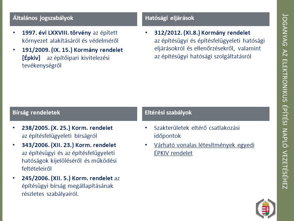 É RDEKKÖRÖK FELADATAI Építtető feladatai -e-napló készenlétbe helyezése -Érdekkörébe tartozók kiválasztása -Szükséges Főnaplók készenlétbe helyezése -Szerepkörök kiosztása -Munkaterületek átadása -Anyagi fedezet biztosítása Megrendelő feladatai -Érdekkörébe tartozók kiválasztása -Saját napló (fő/al) átvétele -Szükséges Alnaplók készenlétbe helyezése -Szerepkörök kiosztása -Munkaterületek átadása -Anyagi fedezet biztosítása -Saját kivitelezői feladatok ellátása -Alvállalkozók ellenőrzése -Alnaplók zárása Kivitelező feladatai -Érdekkörébe tartozók kiválasztása -Szükséges Főnaplók készenlétbe helyezése -Szerepkörök kiosztása -Munkaterületek átvétele -Napi adminisztráció elvégzése -Keletkező mellékletek feltöltése -FMV nyilatkozat(ok) megtétele -Munkaterület visszaadása