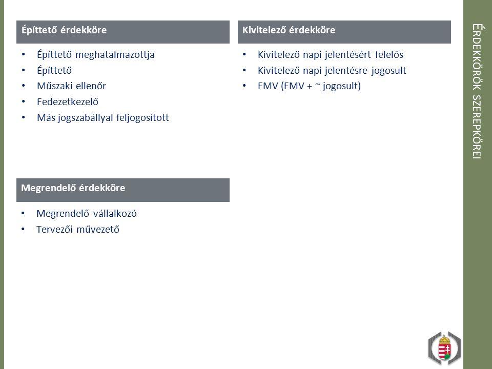 E LSŐ BELÉPÉS / ADATMÓDOSÍTÁS Szerep kiosztás előtt kitölteni Szükséges naplórendszerbe belépés Személyes adatok Kamarai adatok Képviselt cégek Saját adatok / személyes adatok Közlekedési napló rendszerben eltérő Saját adatok / Kamarai adatok Közlekedési napló rendszerben eltérő Saját adatok / Képviselt cégek Közlekedési napló rendszerben eltérő