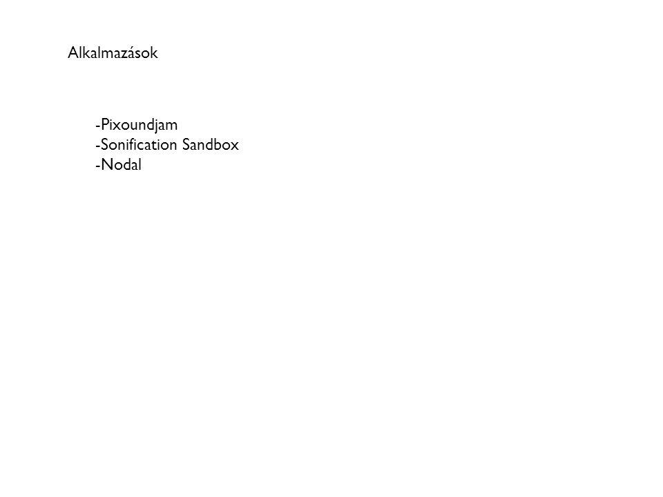 Alkalmazások -Pixoundjam -Sonification Sandbox -Nodal