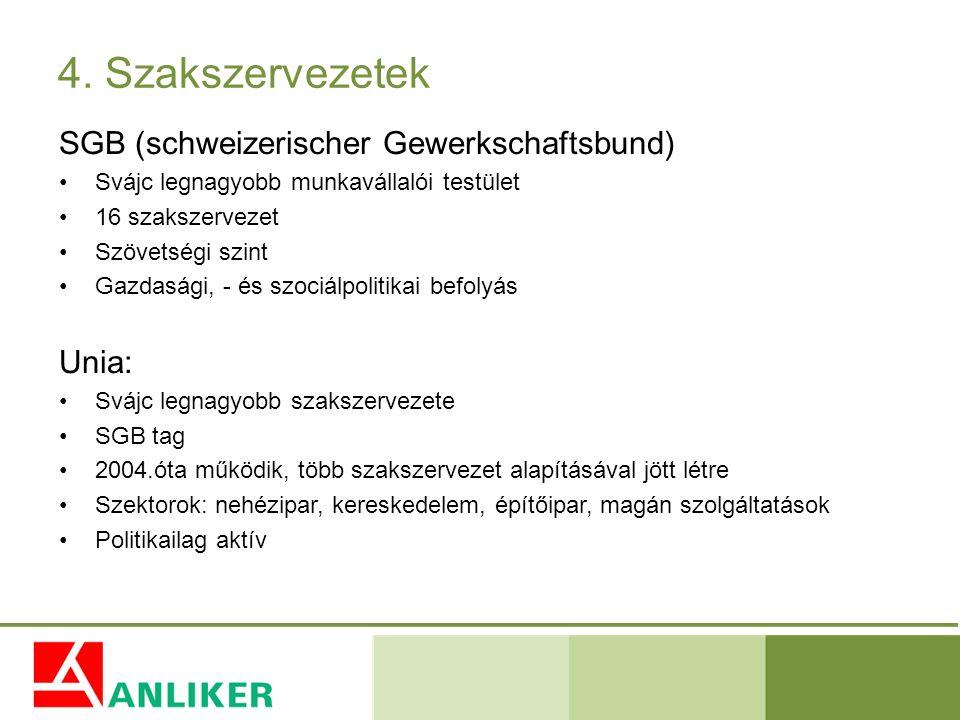 4. Szakszervezetek SGB (schweizerischer Gewerkschaftsbund) Svájc legnagyobb munkavállalói testület 16 szakszervezet Szövetségi szint Gazdasági, - és s