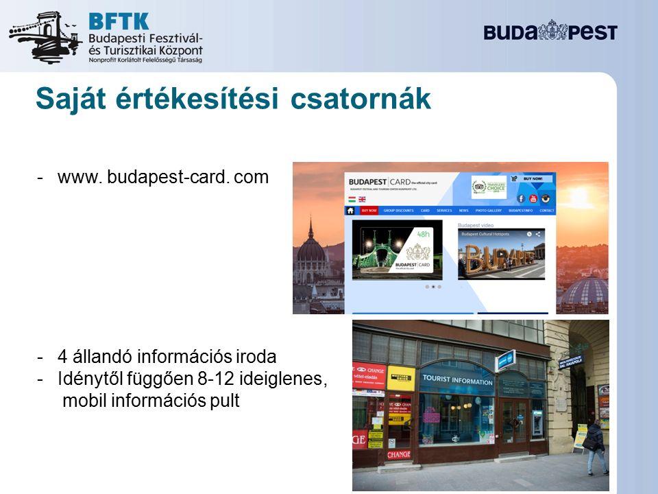 Saját értékesítési csatornák -www.budapest-card.