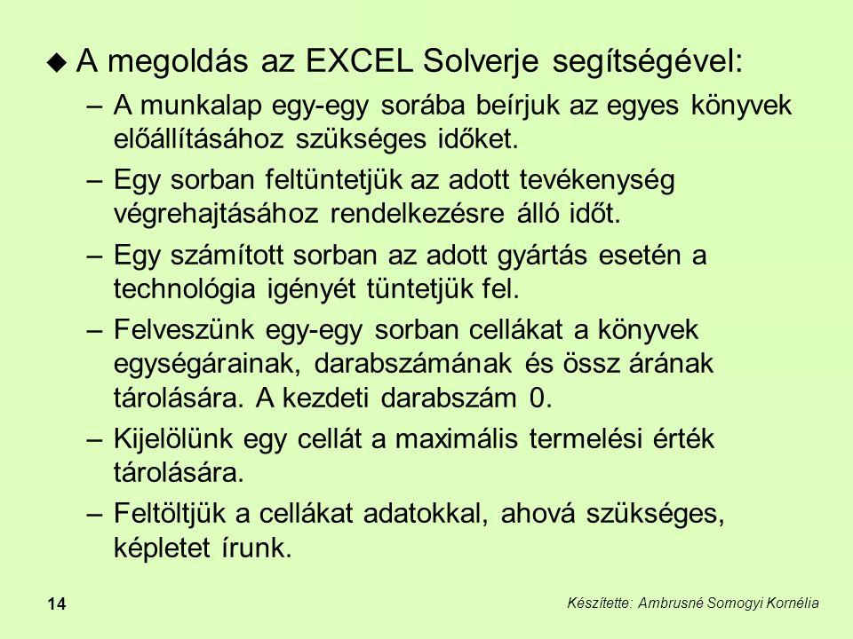 Készítette: Ambrusné Somogyi Kornélia 14  A megoldás az EXCEL Solverje segítségével: –A munkalap egy-egy sorába beírjuk az egyes könyvek előállításához szükséges időket.
