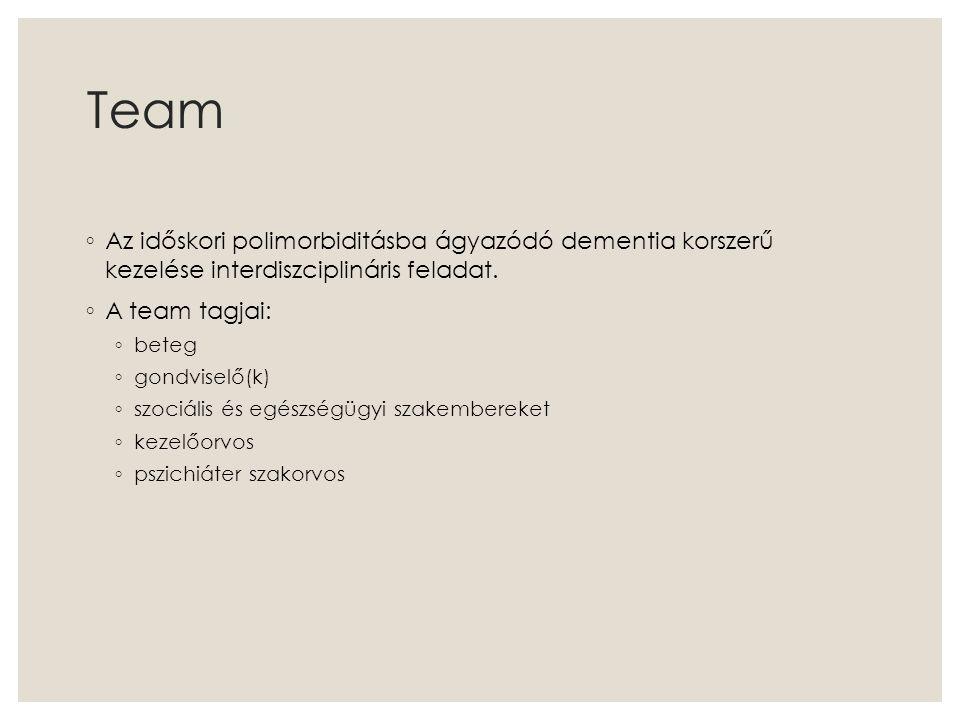 Team ◦ Az időskori polimorbiditásba ágyazódó dementia korszerű kezelése interdiszciplináris feladat. ◦ A team tagjai: ◦ beteg ◦ gondviselő(k) ◦ szociá