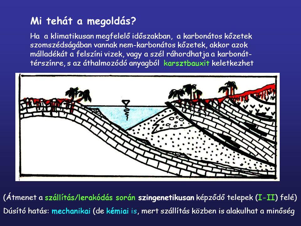 Mi tehát a megoldás? Ha a klimatikusan megfelelő időszakban, a karbonátos kőzetek szomszédságában vannak nem-karbonátos kőzetek, akkor azok málladékát