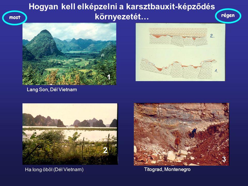 Hogyan kell elképzelni a karsztbauxit-képződés környezetét… 2 1 3 Ha long öböl (Dél Vietnam) Lang Son, Dél Vietnam Titograd, Montenegro most régen
