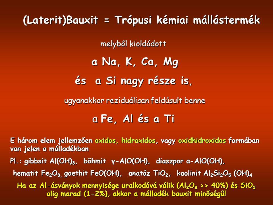 (Laterit)Bauxit = Trópusi kémiai mállástermék melyből kioldódott a Na, K, Ca, Mg a Na, K, Ca, Mg és a Si nagy része is, ugyanakkor reziduálisan feldús