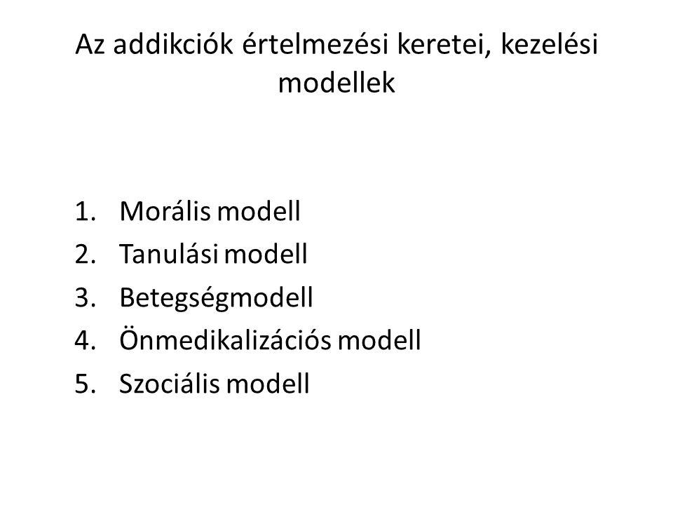 Az addikciók értelmezési keretei, kezelési modellek 1.Morális modell 2.Tanulási modell 3.Betegségmodell 4.Önmedikalizációs modell 5.Szociális modell