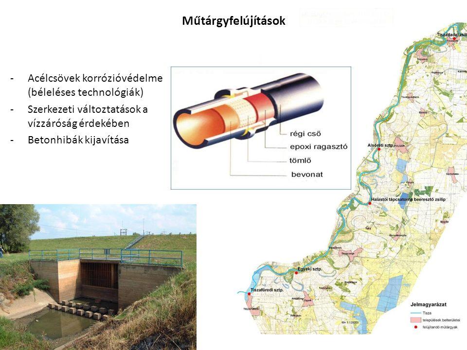 -Acélcsövek korrózióvédelme (béleléses technológiák) -Szerkezeti változtatások a vízzáróság érdekében -Betonhibák kijavítása Műtárgyfelújítások