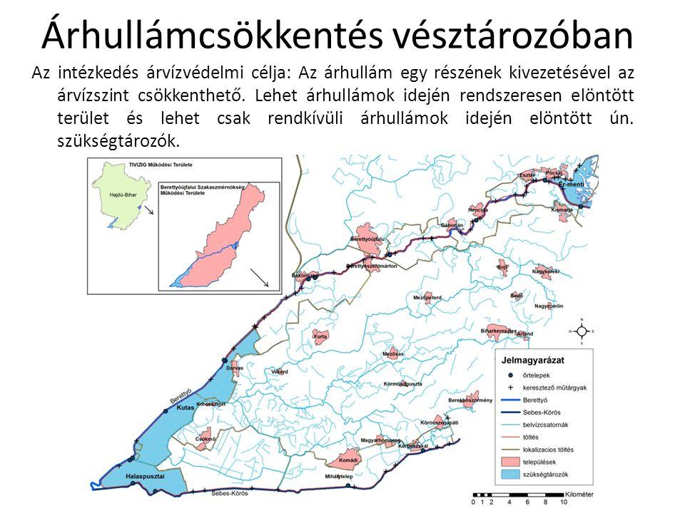 Árhullámcsökkentés vésztározóban Az intézkedés árvízvédelmi célja: Az árhullám egy részének kivezetésével az árvízszint csökkenthető. Lehet árhullámok