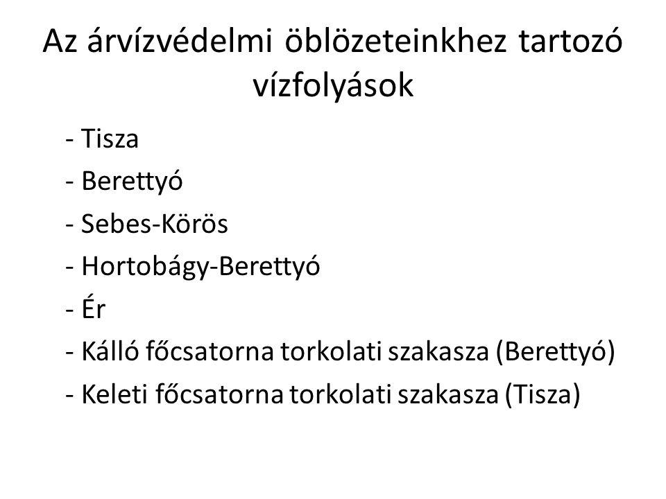 Az árvízvédelmi öblözeteinkhez tartozó vízfolyások - Tisza - Berettyó - Sebes-Körös - Hortobágy-Berettyó - Ér - Kálló főcsatorna torkolati szakasza (B