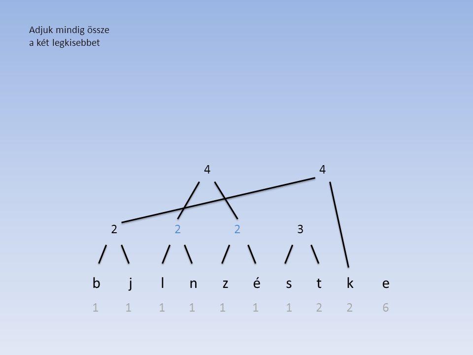 b j l n z é s t k e 1 1 1 1 1 1 1 2 2 6 Adjuk mindig össze a két legkisebbet 2223 44
