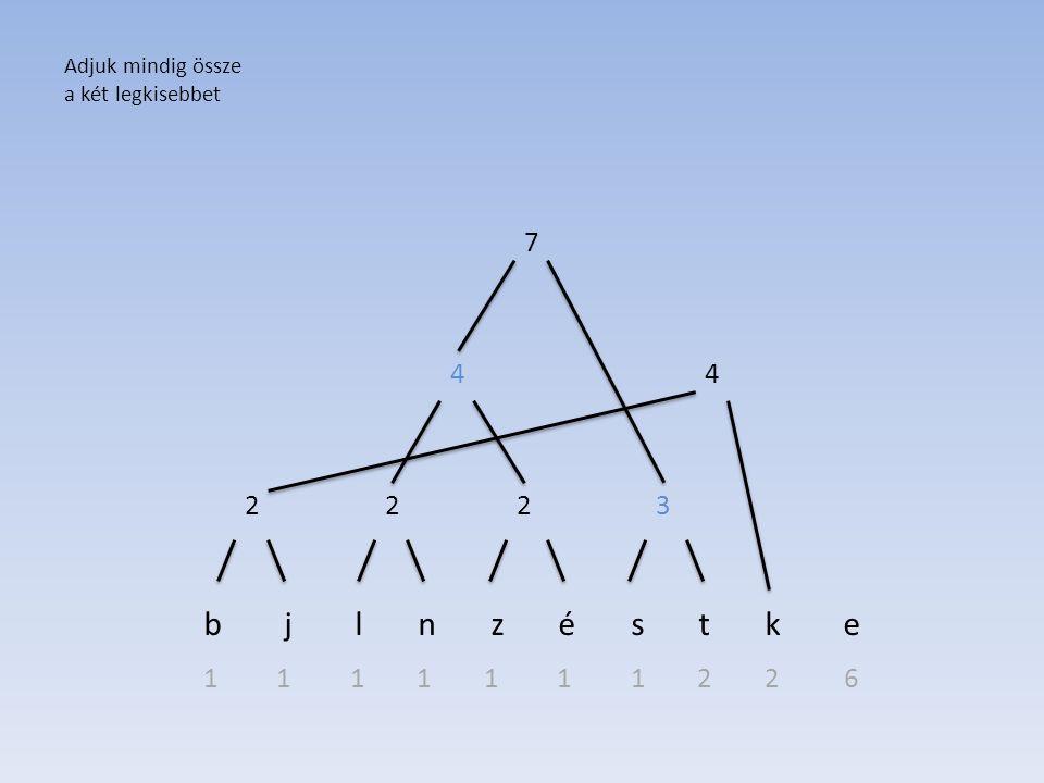 b j l n z é s t k e 1 1 1 1 1 1 1 2 2 6 Adjuk mindig össze a két legkisebbet 2223 44 7