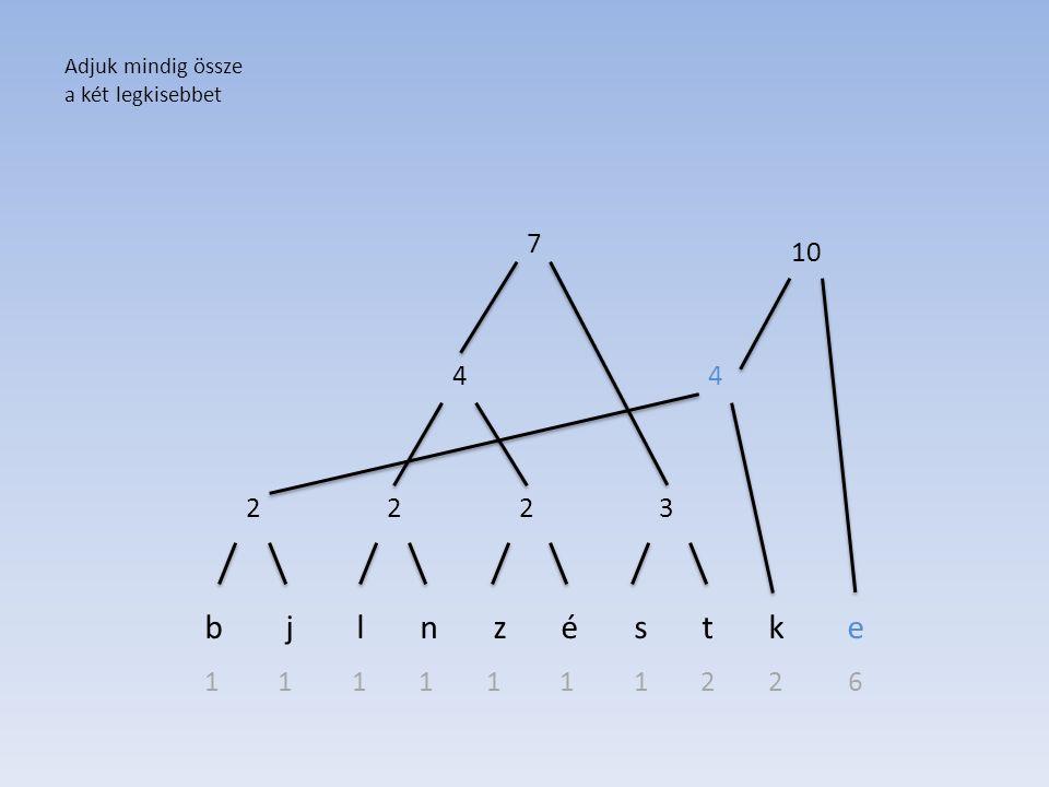 b j l n z é s t k e 1 1 1 1 1 1 1 2 2 6 Adjuk mindig össze a két legkisebbet 2223 44 7 10