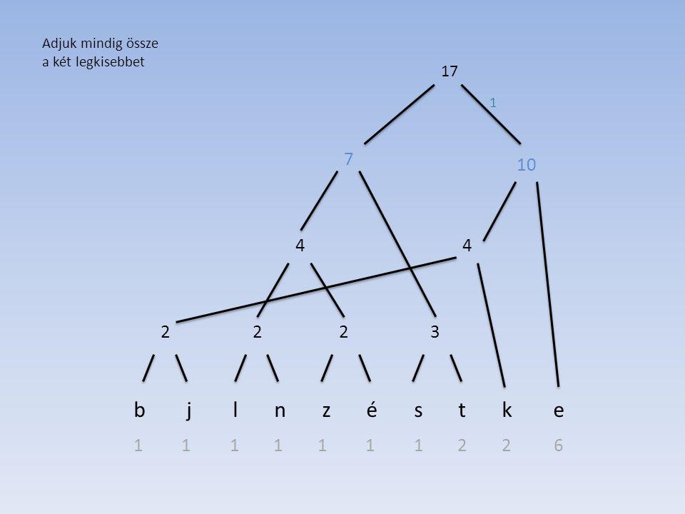 b j l n z é s t k e 1 1 1 1 1 1 1 2 2 6 Adjuk mindig össze a két legkisebbet 2223 44 7 10 17 1