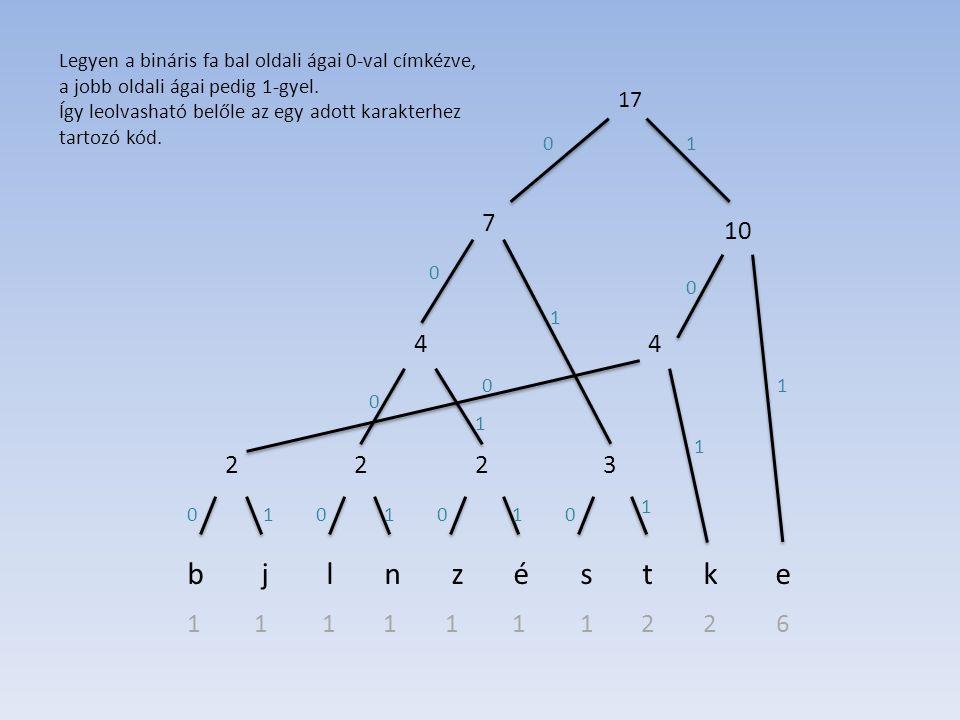 b j l n z é s t k e 1 1 1 1 1 1 1 2 2 6 2223 44 7 10 17 0 0 0 0 0 0000 1 111 1 1 1 1 1 Legyen a bináris fa bal oldali ágai 0-val címkézve, a jobb oldali ágai pedig 1-gyel.