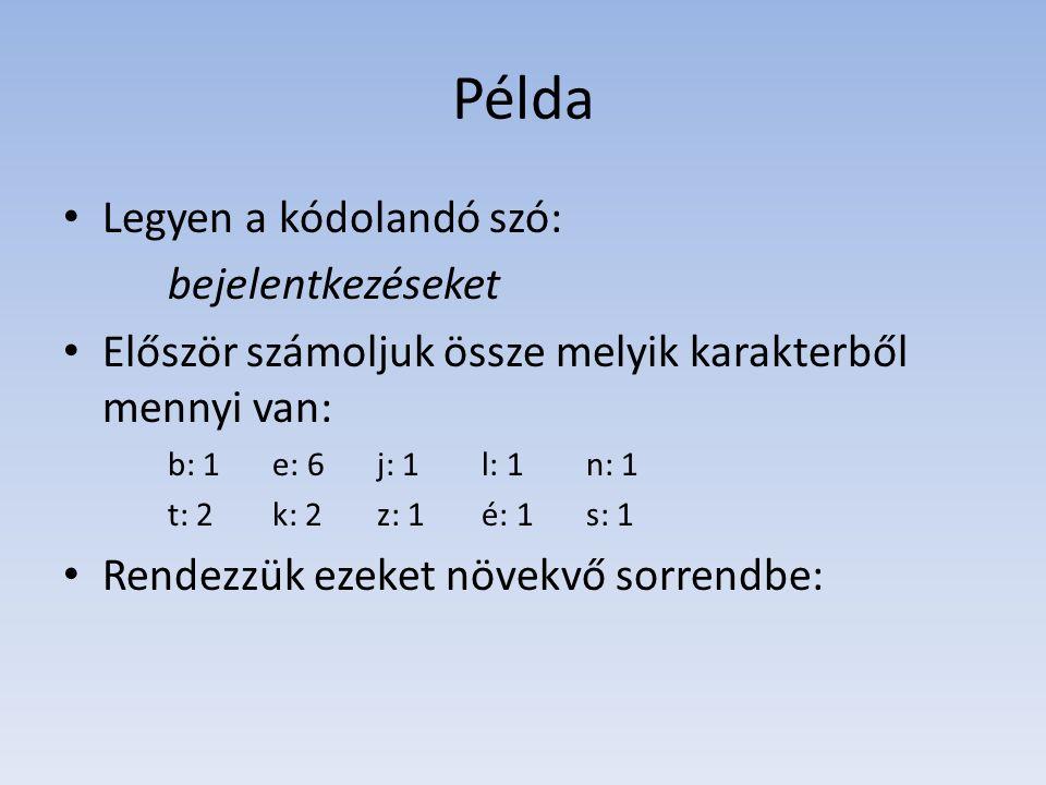 Példa Legyen a kódolandó szó: bejelentkezéseket Először számoljuk össze melyik karakterből mennyi van: b: 1e: 6j: 1l: 1n: 1 t: 2k: 2z: 1é: 1s: 1 Rendezzük ezeket növekvő sorrendbe:
