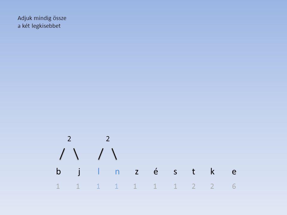b j l n z é s t k e 1 1 1 1 1 1 1 2 2 6 Adjuk mindig össze a két legkisebbet 22