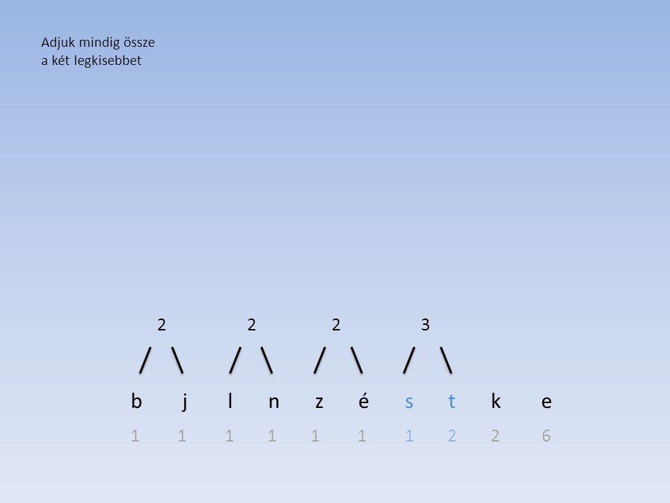 b j l n z é s t k e 1 1 1 1 1 1 1 2 2 6 Adjuk mindig össze a két legkisebbet 2223