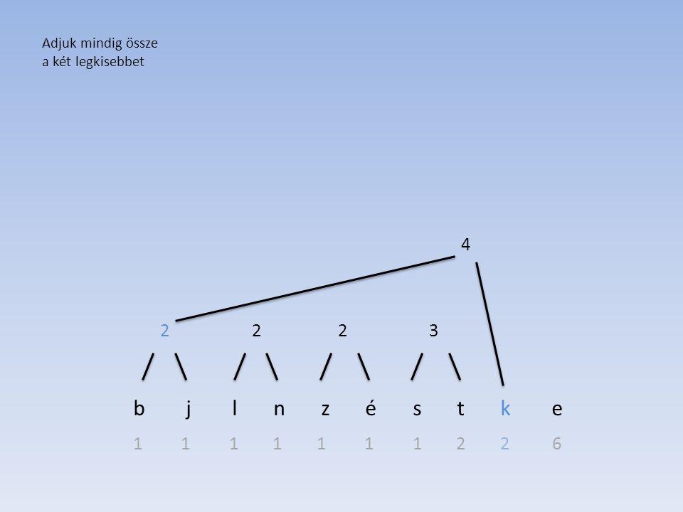 b j l n z é s t k e 1 1 1 1 1 1 1 2 2 6 Adjuk mindig össze a két legkisebbet 2223 4