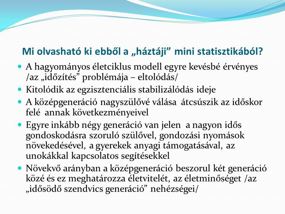 """Mi olvasható ki ebből a """"háztáji"""" mini statisztikából? A hagyományos életciklus modell egyre kevésbé érvényes /az """"időzítés"""" problémája – eltolódás/ K"""