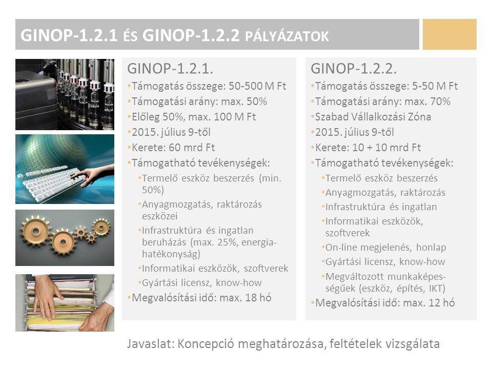 GINOP-1.3.1 - PIACI MEGJELENÉS TÁMOGATÁSA M IKRO -, KIS - ÉS KÖZÉPVÁLLALKOZÁSOK PIACI MEGJELENÉSÉNEK TÁMOGATÁSA Támogatás összege: 1,5 - 20 millió Ft Támogatási arány: max.