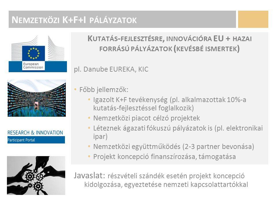 N EMZETKÖZI K+F+I PÁLÁYZATOK K UTATÁS - FEJLESZTÉSRE, INNOVÁCIÓRA EU + HAZAI FORRÁSÚ PÁLYÁZATOK ( KEVÉSBÉ ISMERTEK ) pl.