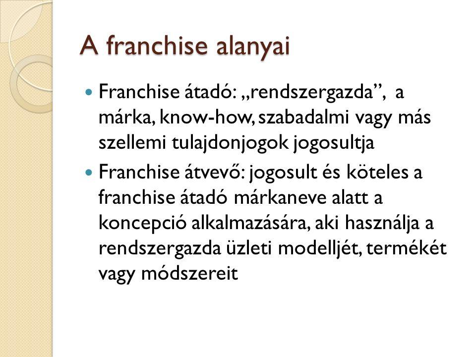 """A franchise alanyai Franchise átadó: """"rendszergazda , a márka, know-how, szabadalmi vagy más szellemi tulajdonjogok jogosultja Franchise átvevő: jogosult és köteles a franchise átadó márkaneve alatt a koncepció alkalmazására, aki használja a rendszergazda üzleti modelljét, termékét vagy módszereit"""
