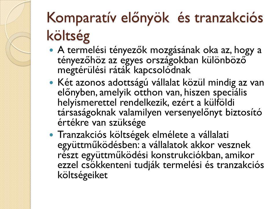 Komparatív előnyök és tranzakciós költség A termelési tényezők mozgásának oka az, hogy a tényezőhöz az egyes országokban különböző megtérülési ráták k