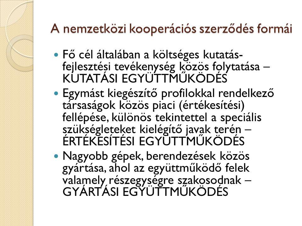 A franchise szerződés tárgya Új Ptk.