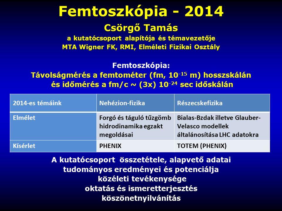 Femtoszkópia - 2014 Csörgő Tamás a kutatócsoport alapítója és témavezetője MTA Wigner FK, RMI, Elméleti Fizikai Osztály Femtoszkópia: Távolságmérés a